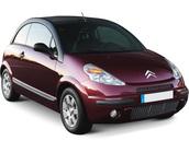 Listino Citroën C3 Pluriel