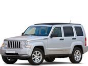 Listino Jeep Cherokee