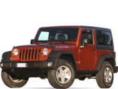 Listino Jeep Wrangler