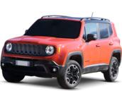 Listino Jeep Renegade