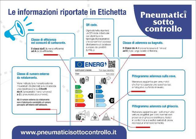Nuova etichettatura pneumatici - Maggio 2021 Etichetta-pneumatici-2021