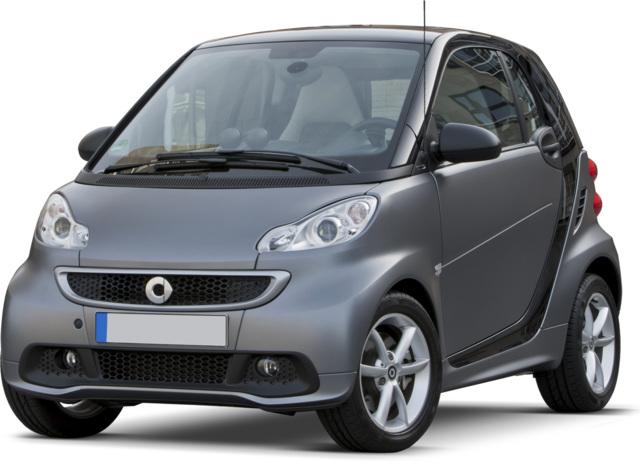 Prezzo auto usate Smart fortwo coupé 2009 quotazione eurotax | 640 x 464 jpeg 79kB
