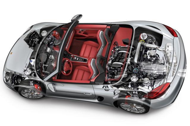 Vendite Lotus in crescita del 55% - Pagina 2 Porsche-boxer-schema-tecnico-mod