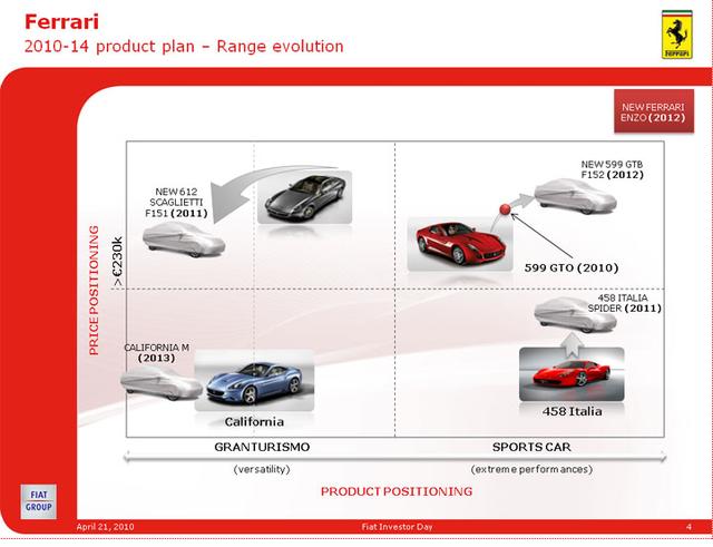 ferrari_product_plan.png