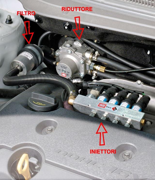 Schema Elettrico Impianto Gas Per Auto : Gpl obiettivo affidabilità