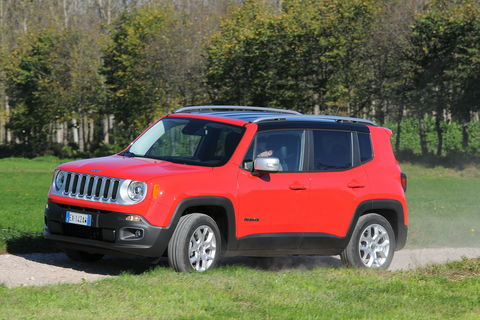 Prova Jeep Renegade 1.6 Multijet Limited