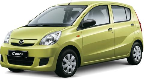Quotazioni Eurotax Daihatsu Cuore