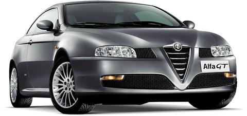 Quotazioni Eurotax Alfa Romeo GT
