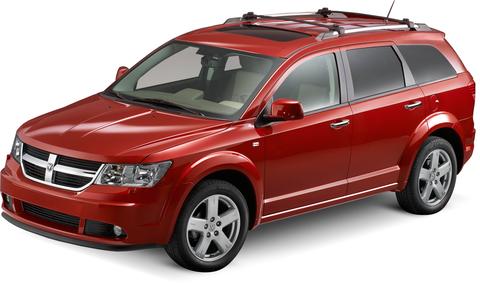 Quotazioni Eurotax Dodge Journey