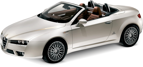 Quotazioni Eurotax Alfa Romeo Spider